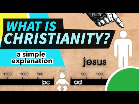 christianity - The Christian faith is complex -- (Adam & Eve, Abraham, Jesus Christ, Holy Spirit) -- but can it's basic core be explained simply in 2 minutes? You be the ju...