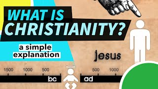 Christianity Explained In 2 MINUTES! :)
