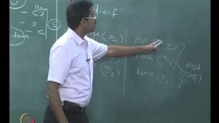 Mod-01 Lec-04 Types Of Compliant Towers