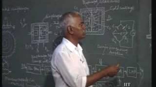 Lecture - 24 Principles Of Mechanical Measurements