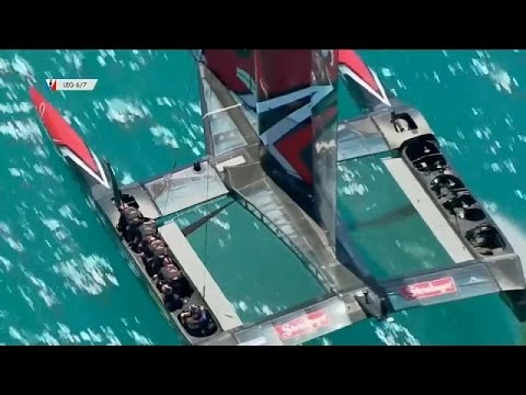 America's Cup: Εντυπωσιακή επικράτηση της Emirates