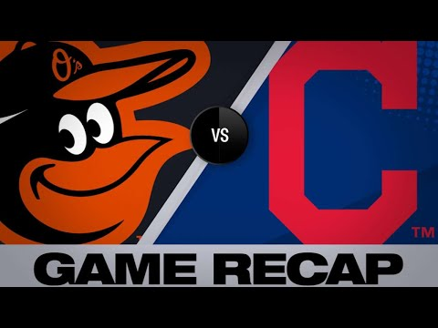 5/18/19: Luplow, Plutko propel Tribe to 4-1 victory