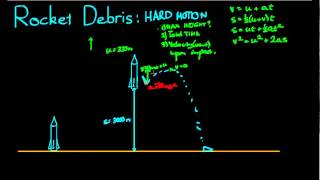 See more videos at:http://talkboard.com.au/In this video, we look at a difficult motion question involving debris lost from a rocket. We want to consider how this debris moves toward the earth, and what happens to it during its fall.