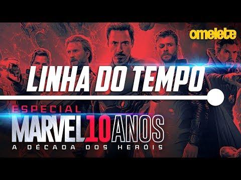 LINHA DO TEMPO DA MARVEL NO CINEMA | Marvel 10 Anos