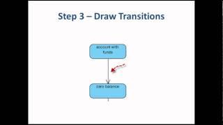 Video 5 Steps to Draw a State Machine Diagram MP3, 3GP, MP4, WEBM, AVI, FLV Juli 2018
