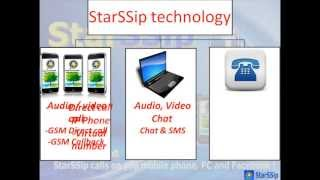 StarSSip Mobile VoIP 星语电讯 YouTube video