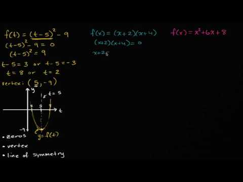 Finding Features Of Quadratic Functions Video Khan Academy