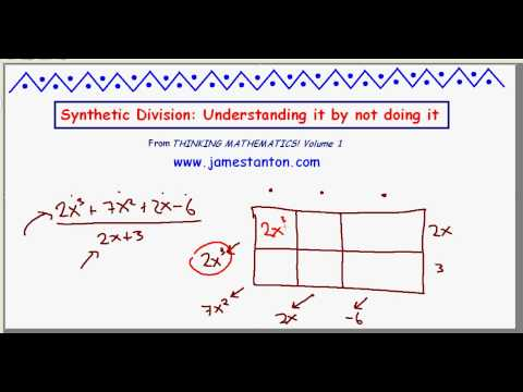 Synthetic Division: How to understand It by not doing it. (TANTON Mathematics)