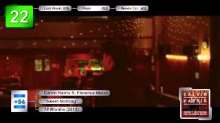 Download Lagu Billboard Canadian Hot 100 - Top 50 Singles (11/03/2012) Mp3