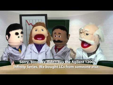 0 Understanding Internet Marketing Using the Muppet Theory