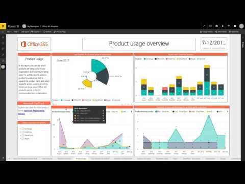 Driving Adoption with the Office 365 Content Pack