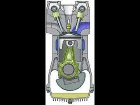video cara kerja mesin 4 tak cara kerja mesin 4 tak animasi motor 4