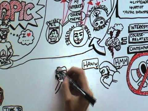 process - This video describes the writing process involved in creating a good blog (or other writing endeavors, such as an essay). For other work from this artist, se...