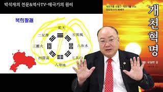 태극기 원리란 무엇인가?