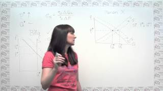 Practice Problem 09/21/2013 - Market Outcomes With Perfectly Inelastic Supply Or Demand