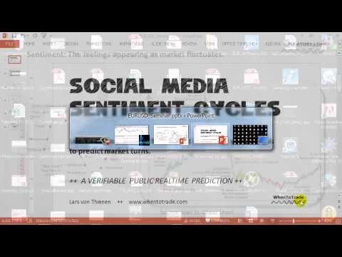 Social media sentiment trading