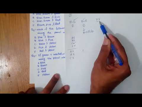Analytical Reasoning NTS GAT URDU TUTORIAL # 01.