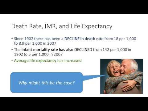07 Demography (Births, Deaths, Fertility & the Ageing Population)