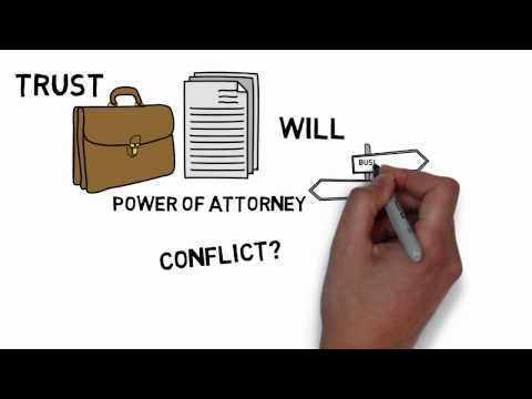Estate Planning | Trust Planning | Trust | Will | Power of Attorney | Cain Advisory Group