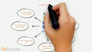 Portfólio BeHive Tecnologia