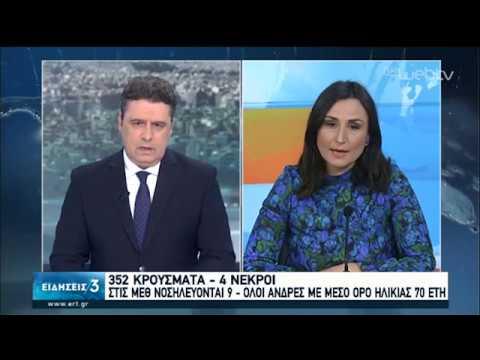 Στα 352 τα κρούσματα του ιού στην Ελλάδα-ΣΕ ΜΕΘ οι 9-Δέσμη νέων μέτρων-Νέα νοσοκομεία στην μάχη|17/3