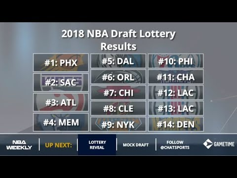 NBA Draft Lottery 2018: Complete Results And Where Each Team Will Pick
