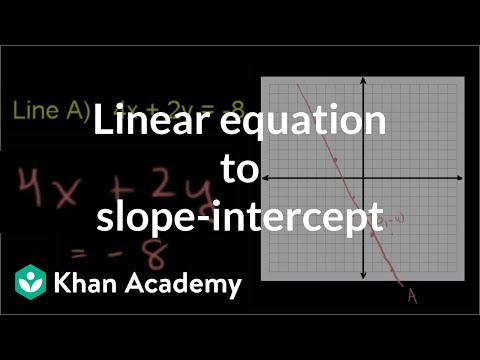 Converting to slope-intercept form (video) | Khan Academy