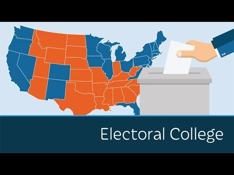 Do You Understand the Electoral College?