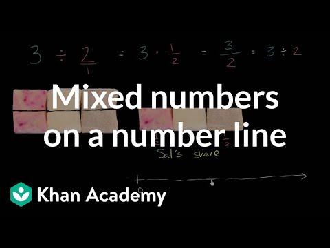 Mixed numbers on a number line video khan academy ccuart Gallery