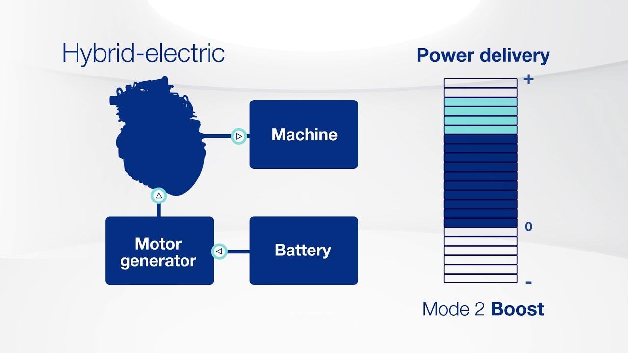 Hybrid-electric