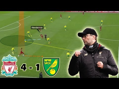 A Thunderous Start from Liverpool | Liverpool vs Norwich City 4-1 | Tactical Analysis