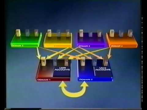 Microsoft Windows NT 3.51 training (1994) - nickkie.com