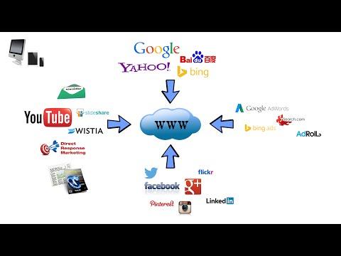 Insurance agent – online marketing strategy