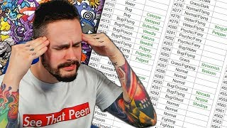 Naming EVERY Pokemon from Generations 1 to 7 (Pokémon 807 Challenge) by Ace Trainer Liam