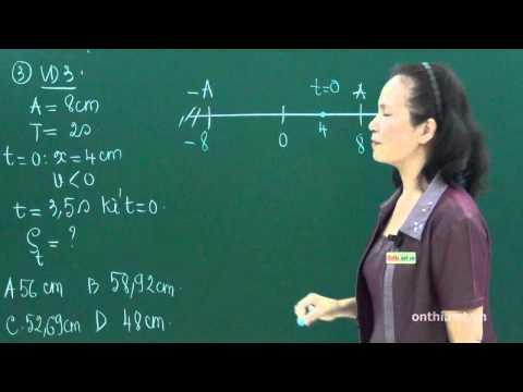Chương I-Bài 7-Quãng đường-Thời gian-Vận tốc trung bình trong dao động điều hòa