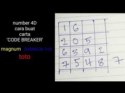 cara buat carta nombor 4d melalui result 1st prize part. 1