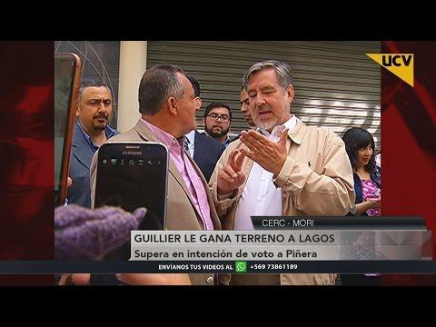 video Guillier gana terreno a Lagos y supera en intención de voto a Piñera