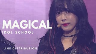 IDOL SCHOOL 아이돌 학교 - MAGICAL || Line Distribution