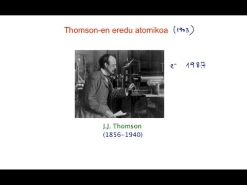 Thomson-en eredu atomikoa