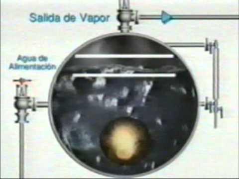 Silema calefaccion como purgar un radiador como caroldoey - Purgar radiador toallero ...