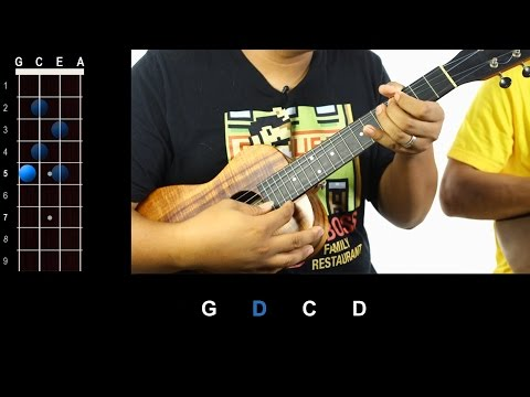 """Wonderful Tonight"" (Eric Clapton) Ukulele Play-Along!"