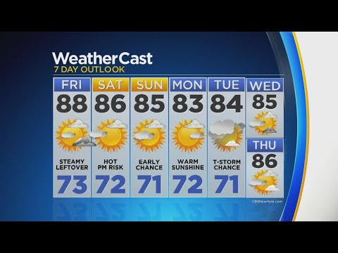 CBS 2 News at 5:00 p.m.Weather Forecast For July 26 at 5 p.m.