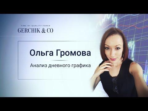 Технический анализ рынка Форекс от О. Громовой  22.05.2017 - 26.05.2017.