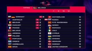 Video Eurovision 2017 Grand Final Voting (Euroscoreboard 2.0) #7 MP3, 3GP, MP4, WEBM, AVI, FLV Juni 2017