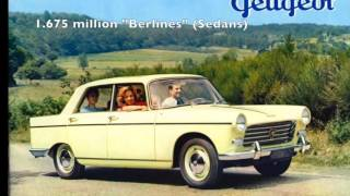 Video History of Peugeot 404 Production