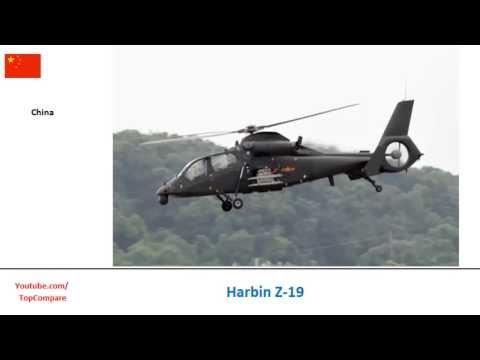 Harbin Z-19 versus Kawasaki OH-1,...