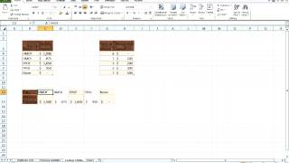 Patrick Hudak   CA63B  Intermediate Microsoft Excel 10292012