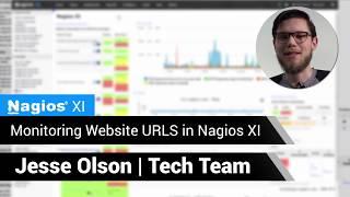 Monitor Website URLs