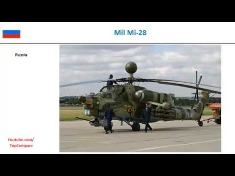 Denel Rooivalk vs Mil Mi-28, Helicopter...