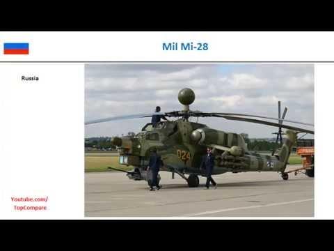 Denel Rooivalk vs Mil Mi-28, Helicopter...